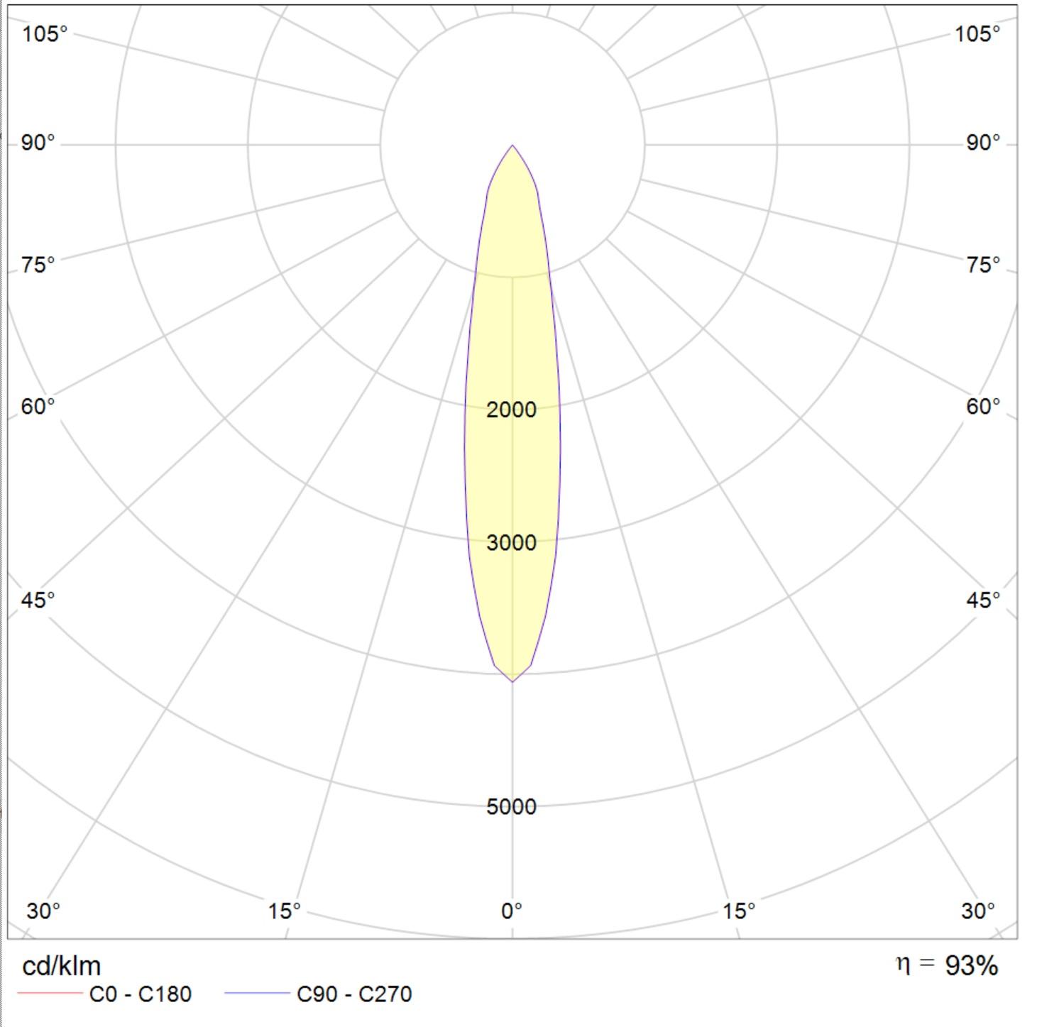 ZONE 1. Sienna trim LED IP54 Adj downlight 9w