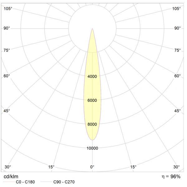 Kuper Ore surface 12-18w spotlight