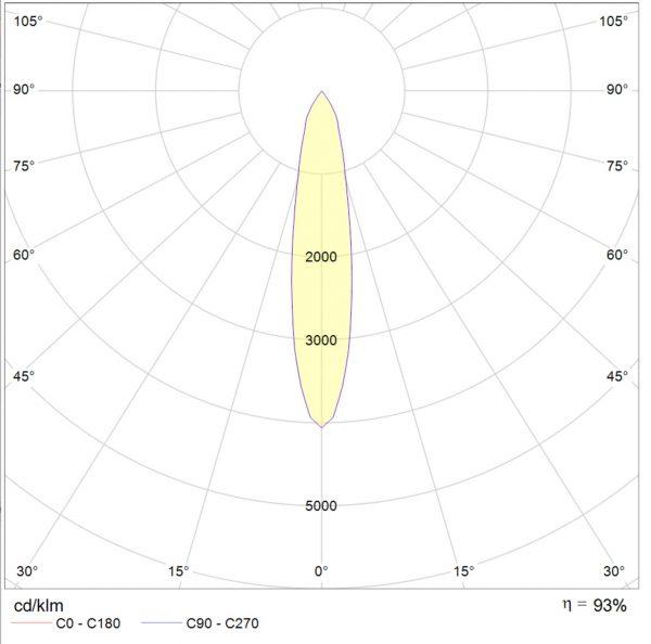 Nova Trimless 8w single downlight