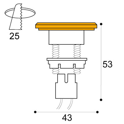 Panel Point