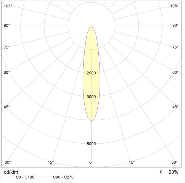 Sienna trim 8w adjustable downlight