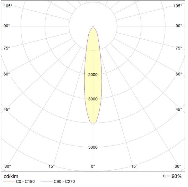 Kuper Ore 18w Track Spotlight Sidebox Self Dim